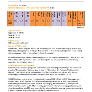 thumbnail of Mali.pdf